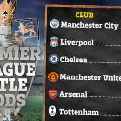 How to bet on the Premier League in 2020-2021?